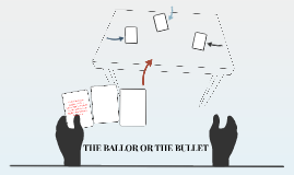 THE BALLOR OR THE BULLET