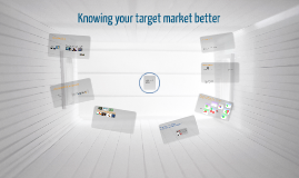 Knowing Your Target Market