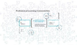 Professional Learning Communities in Middle School