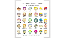 Chapter 5 Organizational Behavior