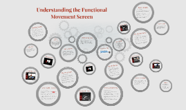Copy of Understanding the Functional Movement Screen