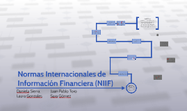 Copy of Normas Internacionales de Informacion Financiera (NIIF)