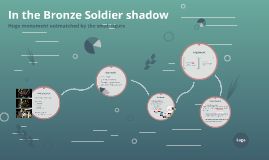 In the Bronze Soldier shadow