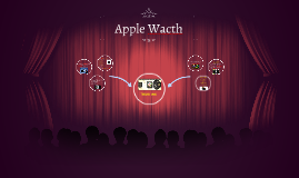 Apple Wacth
