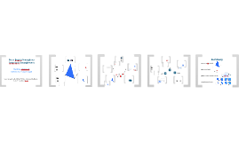 From Pauli's Principle to Fermionic Entanglement