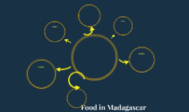 Food in Madagascar