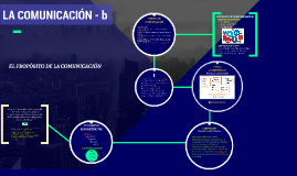 LA COMUNICACIÓN - 2
