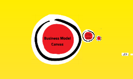Copy of Lienzo de modelos de negocio (Business Model Canvas)