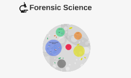 Forensics are divided into many different categories that in