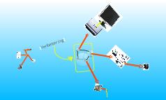 JWC Digitaliseren