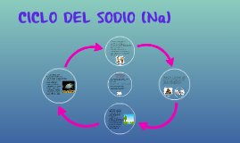 how to delete a path in prezi