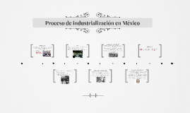 Copy of Proceso de industrialización en México