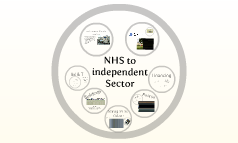 nhs to independent web