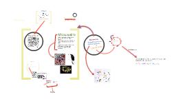 Copy of Ciclo de Kreps, Mitocondria y piruvato deshidrogenasa