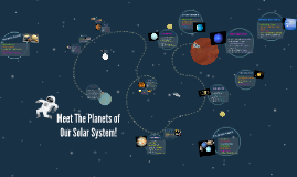 Meet The Planets of Our Solar System!