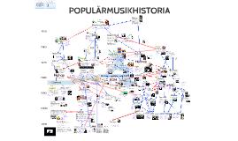 Copy of Copy of Copy of Populärmusikhistoria