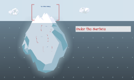 Copy of tip of the iceberg template (3D)