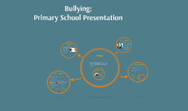 Copy of Bullying: Grade 2 - 3 School Presentation