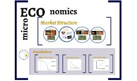 WCU Live Micro: Monopolistic Competition