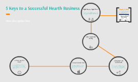 5 Keys to a Successful Hearth Business