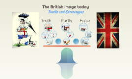 The Britain image today