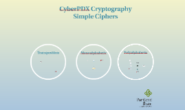 CyberPDX Crypto 2: Simple Ciphers