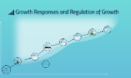 Copy of Growth Responses and Regulation of Growth