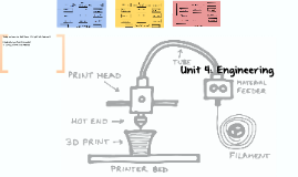 06.17 Yellow Drafting Summative Assessment