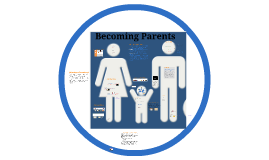 Copy of Becoming Parents