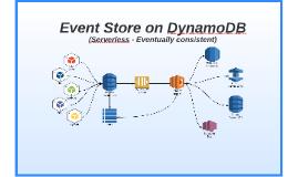 Event Store on DynamoDB