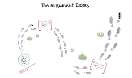 Copy of Copy of Writing a Persuasive Essay