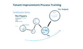 Tenant Improvement Process Training