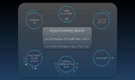 Digital Learning Spaces - short