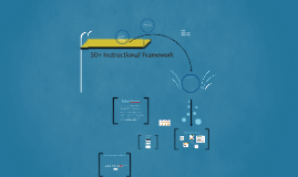 5D+ Instructional Framework