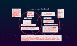 Compare and contrast by kimberly fuentes on prezi ccuart Choice Image