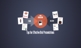 Copy of Tips for Effective Oral Presentations
