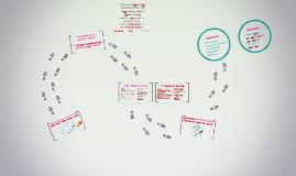 Cours de base d'activisme numérique pour des ONG S2