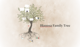 Blanusa Family Tree