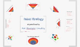 Our perspective on sales strategy