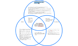 The story of the american revolution by colin chun on prezi second semester book venn diagram ccuart Image collections