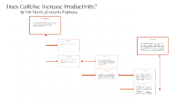 Does Caffeine Increase Productivity?