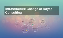 Infrastructure Change at Royce Consulting