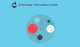 A2 Psychology - Relationships, an inside.