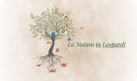 La natura in Leopardi