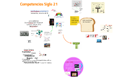 Copy of Competencias Siglo 21