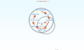 Action circle