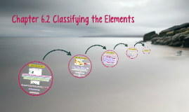 Chapter 6.2 Classifying the Elements