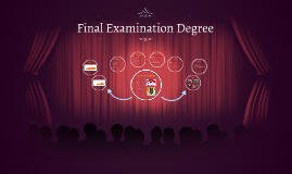 Final Degree Examination