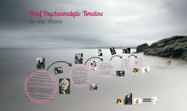 Super Brief Psychoanalytic Timeline