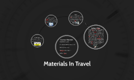 Materials In Travel
